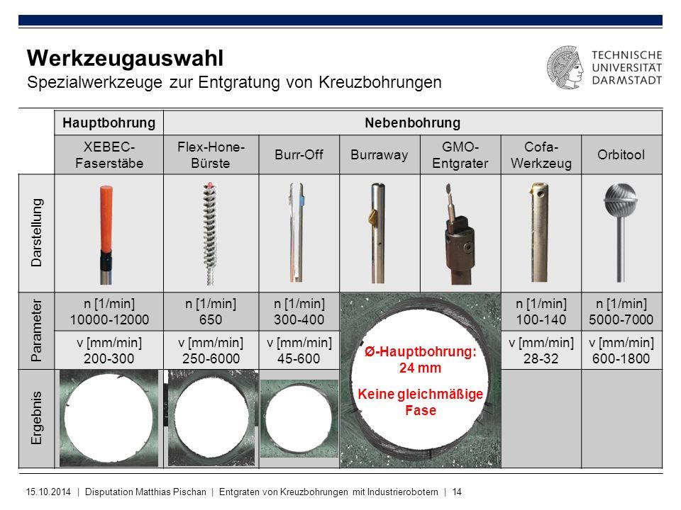 15.10.2014 | Disputation Matthias Pischan | Entgraten von Kreuzbohrungen mit Industrierobotern | 14 Werkzeugauswahl Spezialwerkzeuge zur Entgratung vo
