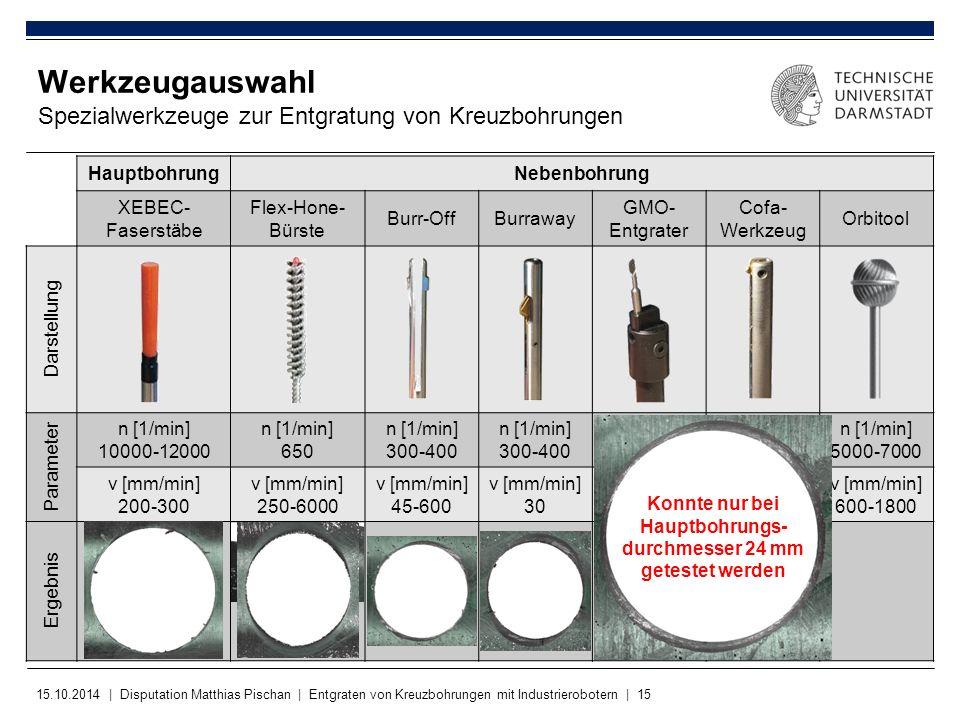 15.10.2014 | Disputation Matthias Pischan | Entgraten von Kreuzbohrungen mit Industrierobotern | 15 Werkzeugauswahl Spezialwerkzeuge zur Entgratung vo