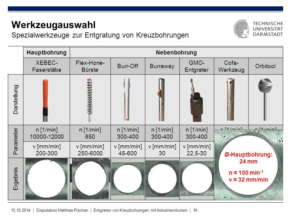 15.10.2014 | Disputation Matthias Pischan | Entgraten von Kreuzbohrungen mit Industrierobotern | 16 Werkzeugauswahl Spezialwerkzeuge zur Entgratung vo