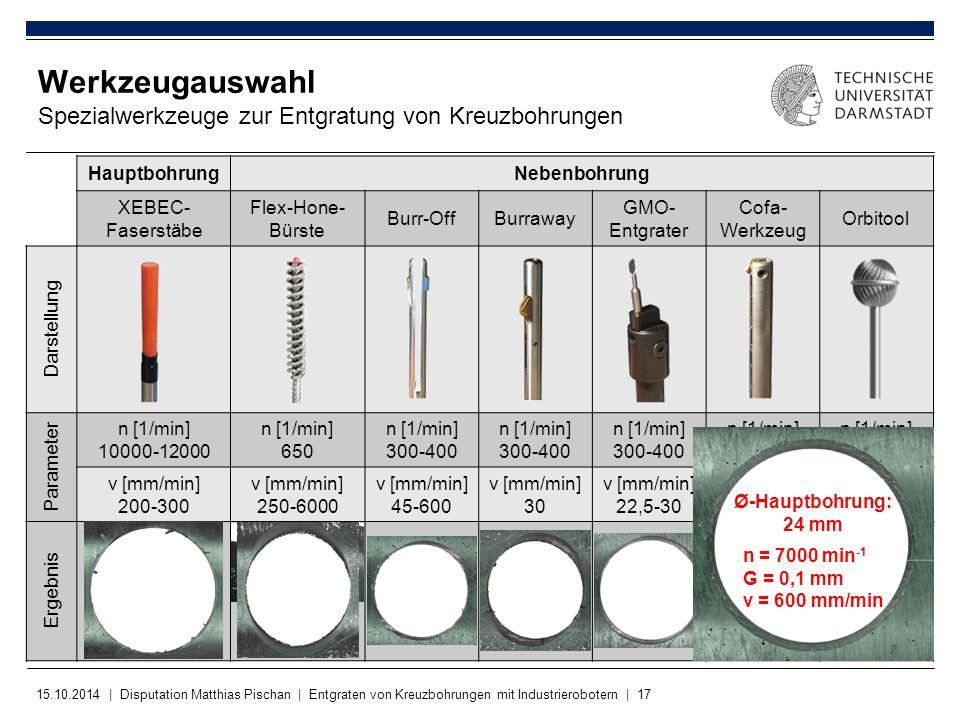 15.10.2014 | Disputation Matthias Pischan | Entgraten von Kreuzbohrungen mit Industrierobotern | 17 Werkzeugauswahl Spezialwerkzeuge zur Entgratung vo