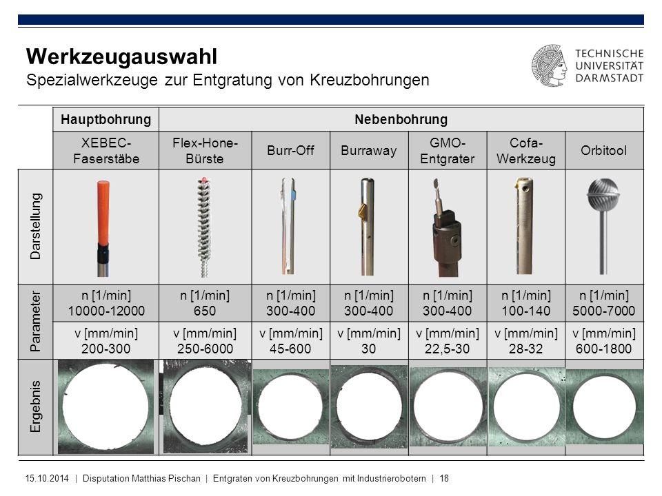 15.10.2014 | Disputation Matthias Pischan | Entgraten von Kreuzbohrungen mit Industrierobotern | 18 Werkzeugauswahl Spezialwerkzeuge zur Entgratung vo