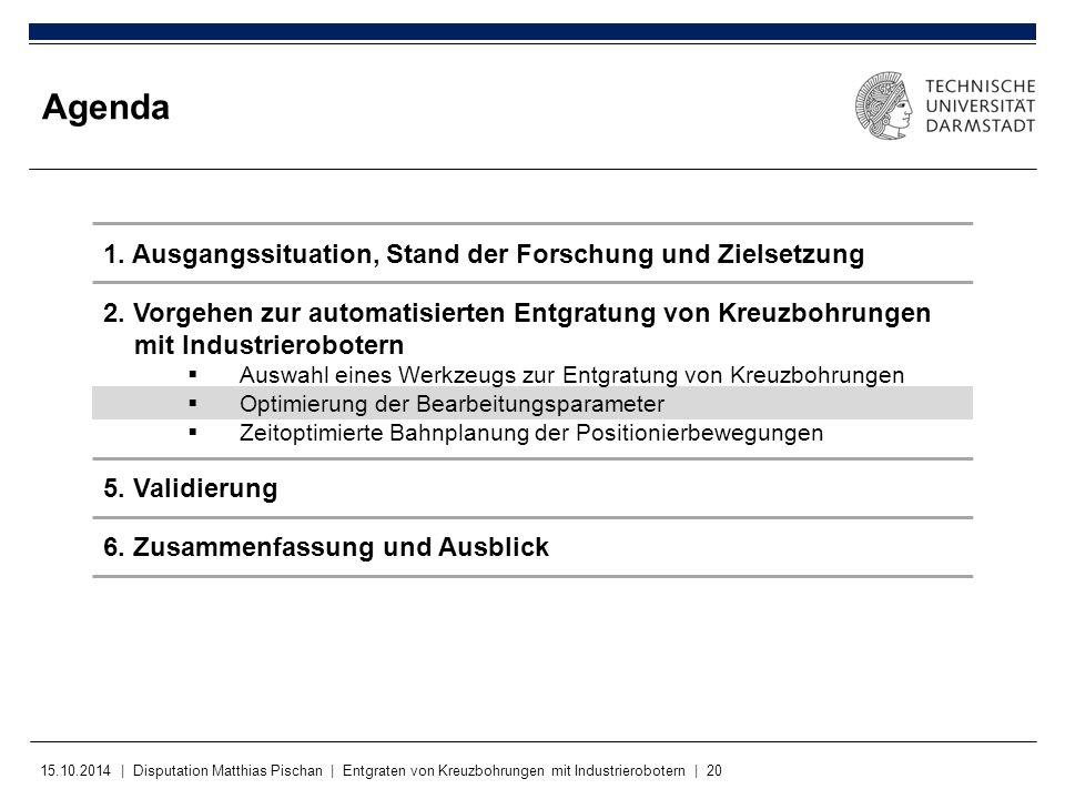 15.10.2014 | Disputation Matthias Pischan | Entgraten von Kreuzbohrungen mit Industrierobotern | 20 Agenda 1. Ausgangssituation, Stand der Forschung u