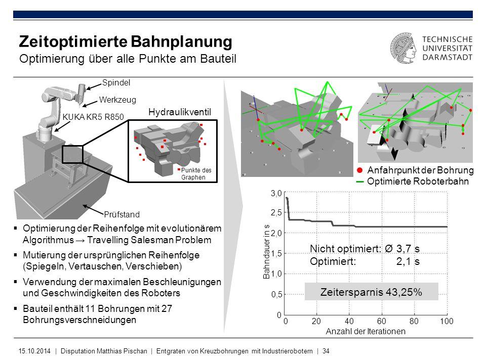 15.10.2014 | Disputation Matthias Pischan | Entgraten von Kreuzbohrungen mit Industrierobotern | 34 Zeitoptimierte Bahnplanung Optimierung über alle P