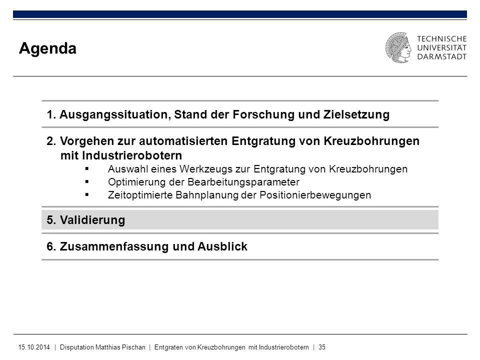 15.10.2014 | Disputation Matthias Pischan | Entgraten von Kreuzbohrungen mit Industrierobotern | 35 Agenda 1. Ausgangssituation, Stand der Forschung u