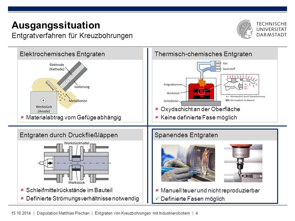 15.10.2014 | Disputation Matthias Pischan | Entgraten von Kreuzbohrungen mit Industrierobotern | 4 Spanendes Entgraten  Manuell teuer und nicht repro