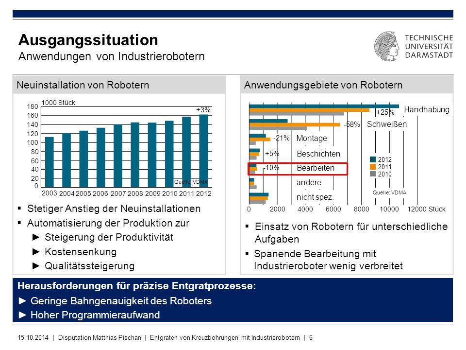 15.10.2014 | Disputation Matthias Pischan | Entgraten von Kreuzbohrungen mit Industrierobotern | 6 Anwendungsgebiete von Robotern  Einsatz von Robote
