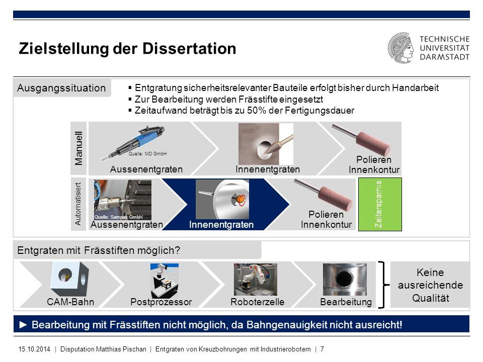 15.10.2014 | Disputation Matthias Pischan | Entgraten von Kreuzbohrungen mit Industrierobotern | 7 Quelle: Sampas GmbH Automatisiert Zeitersparnis Entgraten mit Frässtiften möglich.