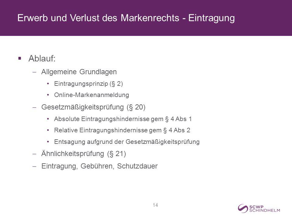Erwerb und Verlust des Markenrechts - Eintragung  Ablauf:  Allgemeine Grundlagen Eintragungsprinzip (§ 2) Online-Markenanmeldung  Gesetzmäßigkeitsp