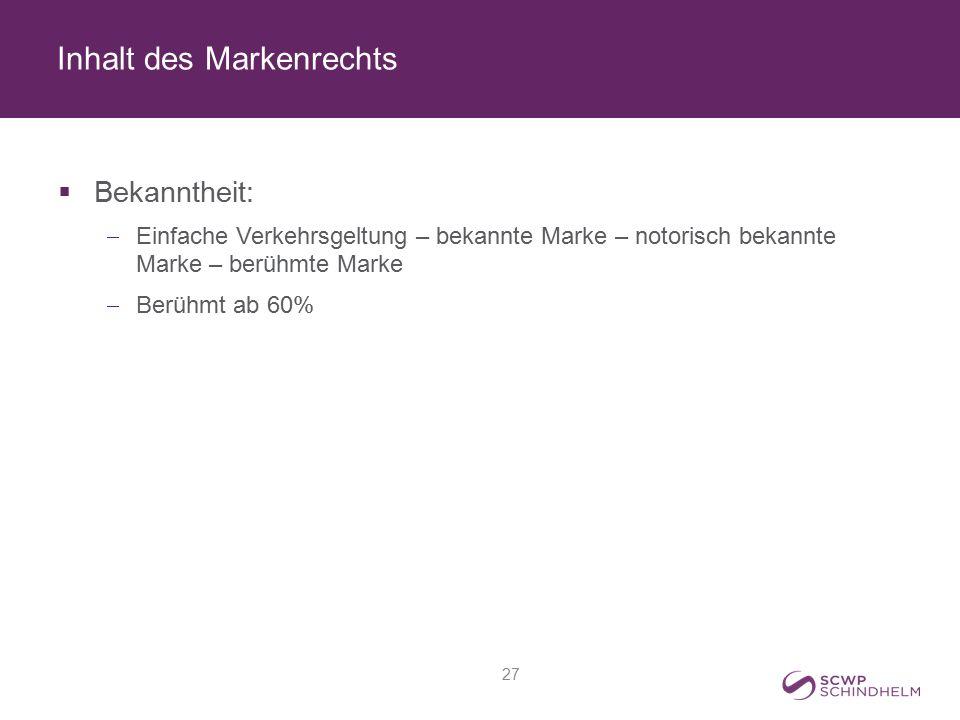 Inhalt des Markenrechts  Bekanntheit:  Einfache Verkehrsgeltung – bekannte Marke – notorisch bekannte Marke – berühmte Marke  Berühmt ab 60% 27