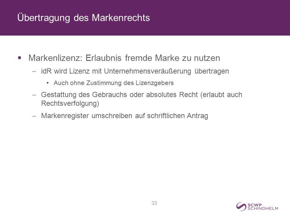 Übertragung des Markenrechts  Markenlizenz: Erlaubnis fremde Marke zu nutzen  idR wird Lizenz mit Unternehmensveräußerung übertragen Auch ohne Zusti