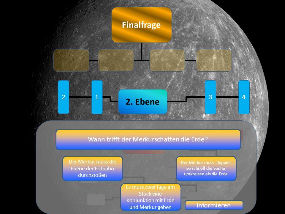 Finalfrage 2314 Startfrage 1. Ebene 2. Ebene Wann trifft der Merkurschatten die Erde.