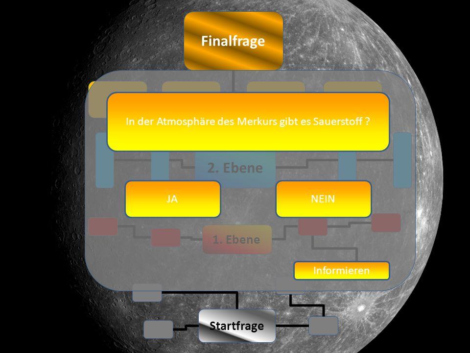 Finalfrage 1243 Startfrage 1. Ebene 2. Ebene In der Atmosphäre des Merkurs gibt es Sauerstoff .