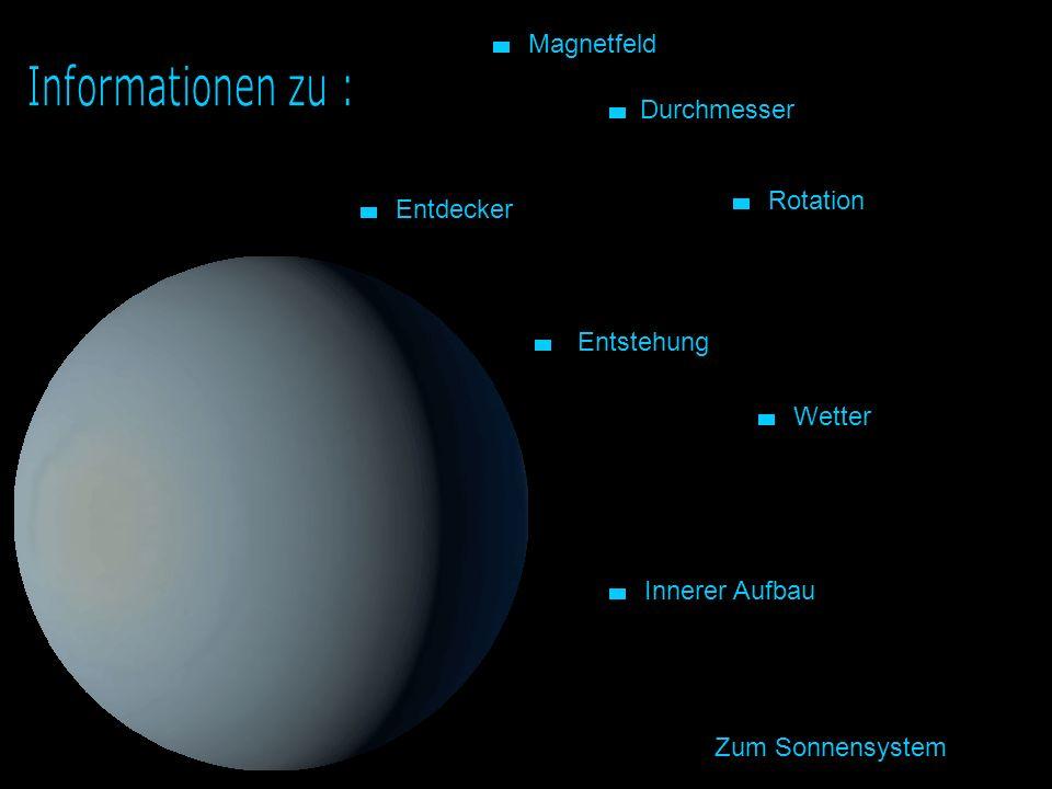 Durchmesser Rotation Innerer Aufbau Magnetfeld Entdecker Entstehung Wetter Zum Sonnensystem