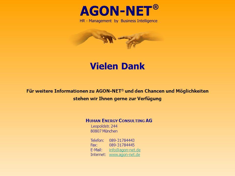 H UMAN E NERGY C ONSULTING AG Leopoldstr. 244 80807 München Telefon:089-31784443 Fax:089-31784445 E-Mail:info@agon-net.deinfo@agon-net.de Internet:www