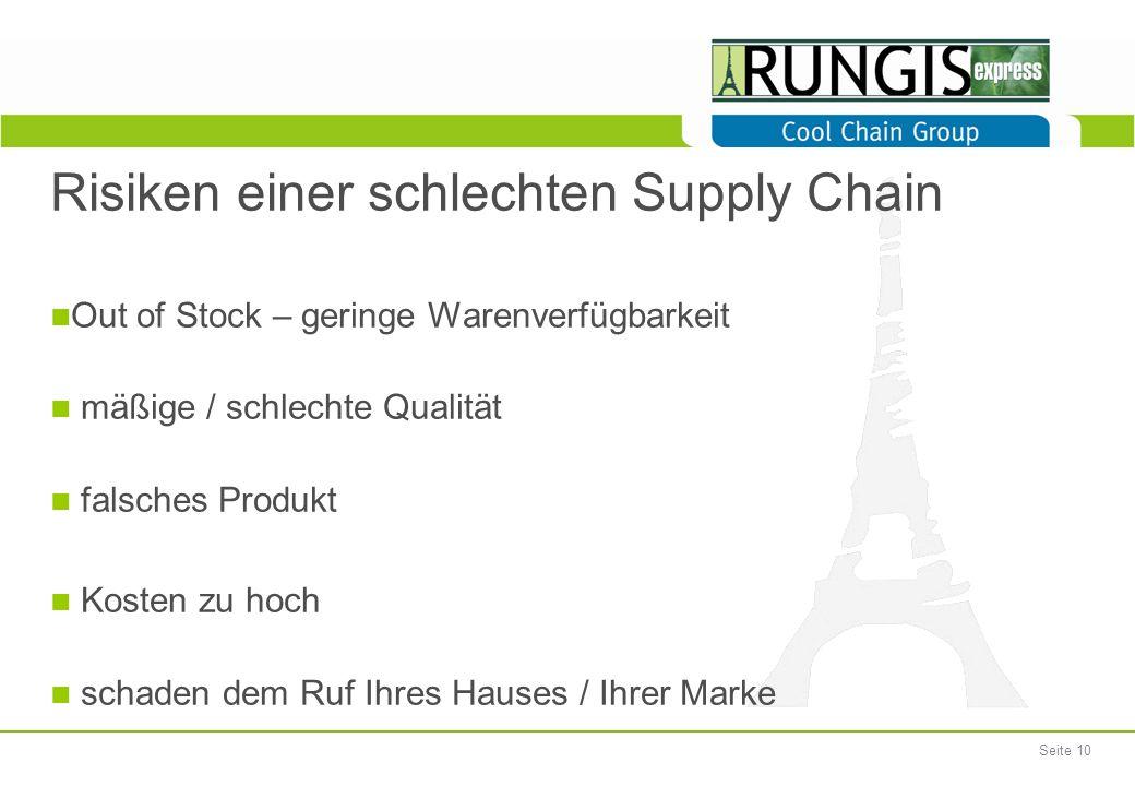 Seite 10 Risiken einer schlechten Supply Chain Out of Stock – geringe Warenverfügbarkeit mäßige / schlechte Qualität falsches Produkt Kosten zu hoch s
