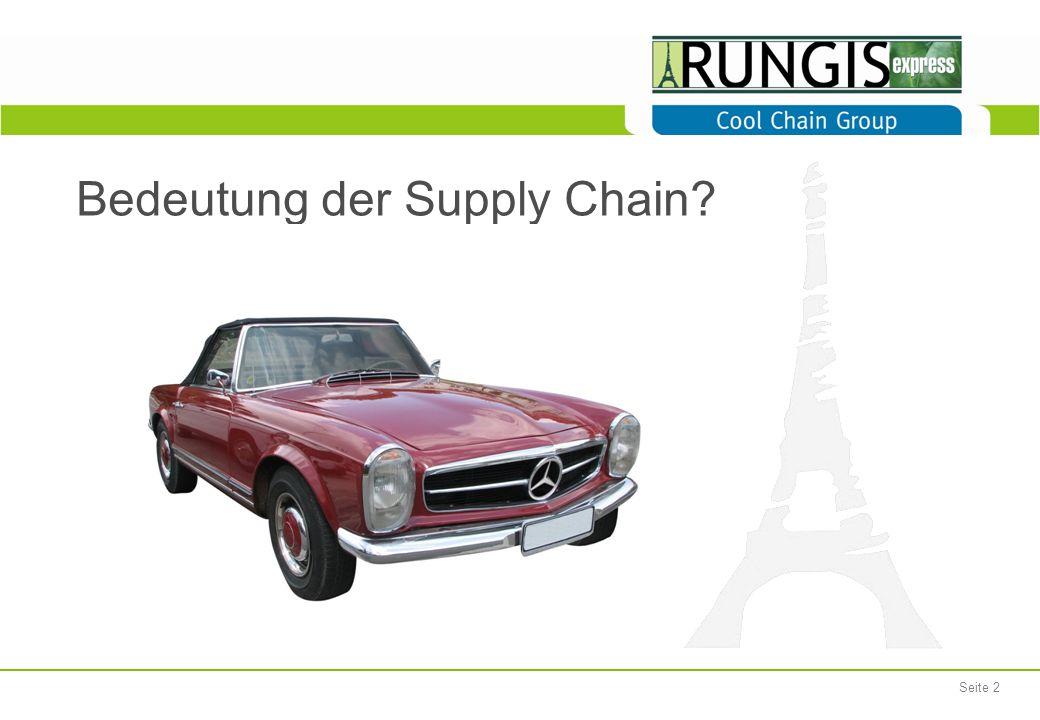 Bedeutung der Supply Chain? Seite 2