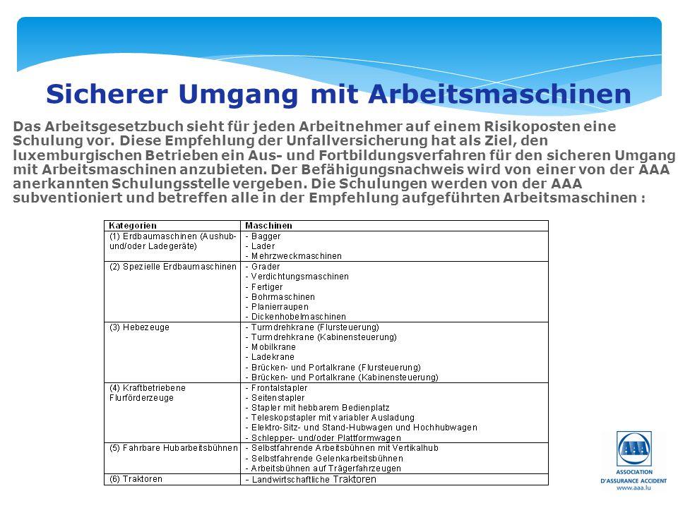 Seite: 32 Sicherer Umgang mit Arbeitsmaschinen Die Subvention beträgt 75 € (pro Tag und Auszubildender) im sicheren Umgang mit Arbeitsmaschinen (Auffrischungsschulungen werden nicht subventioniert).