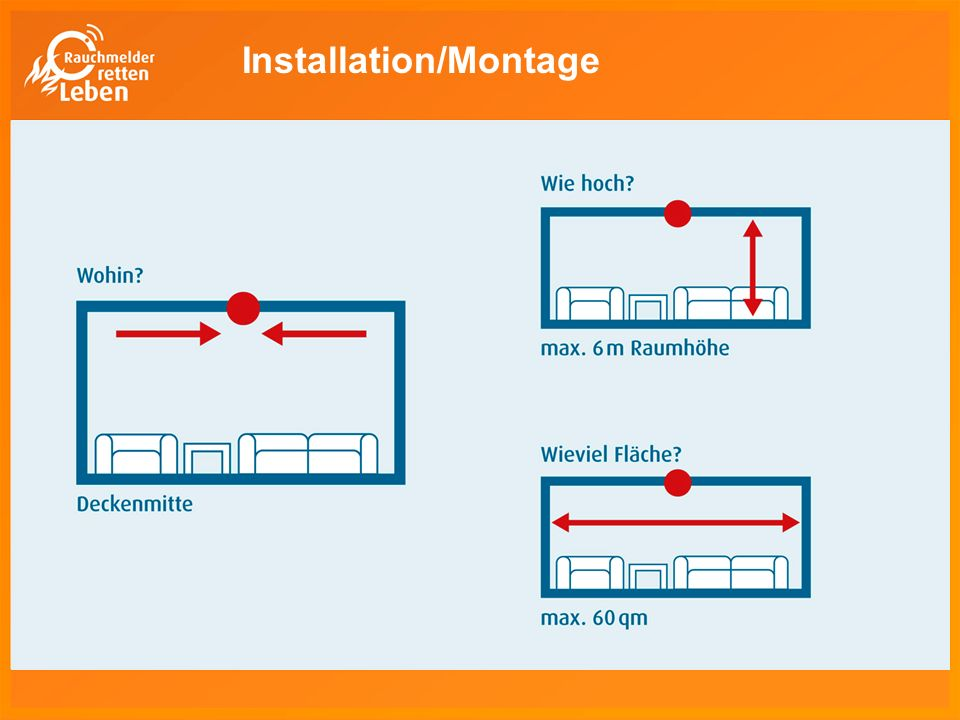 Installation/Montage