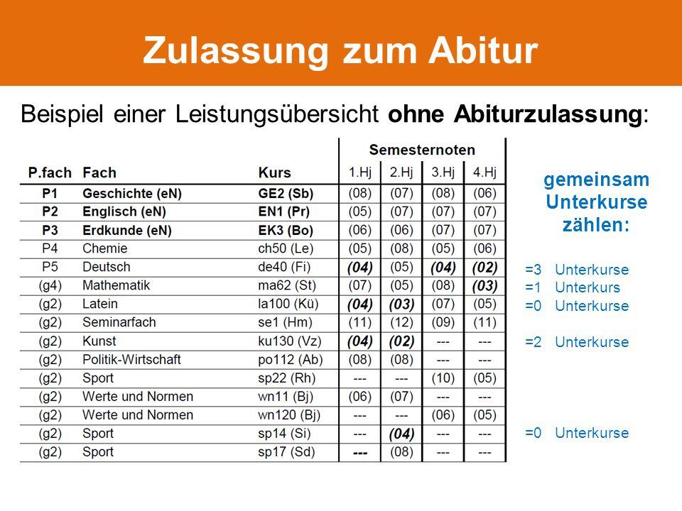 Zulassung zum Abitur Beispiel einer Leistungsübersicht ohne Abiturzulassung: gemeinsam Unterkurse zählen: =3 Unterkurse =1 Unterkurs =0 Unterkurse =2 Unterkurse =0 Unterkurse