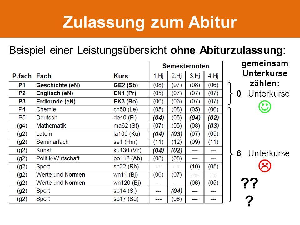 Unterkurse Zulassung zum Abitur Beispiel einer Leistungsübersicht ohne Abiturzulassung: 0 Unterkurse 6 .