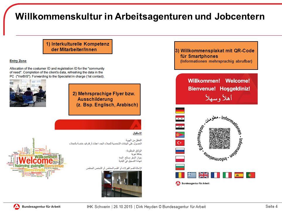 Seite 4 Willkommenskultur in Arbeitsagenturen und Jobcentern IHK Schwerin | 26.10.2015 | Dirk Heyden © Bundesagentur für Arbeit 2) Mehrsprachige Flyer bzw.