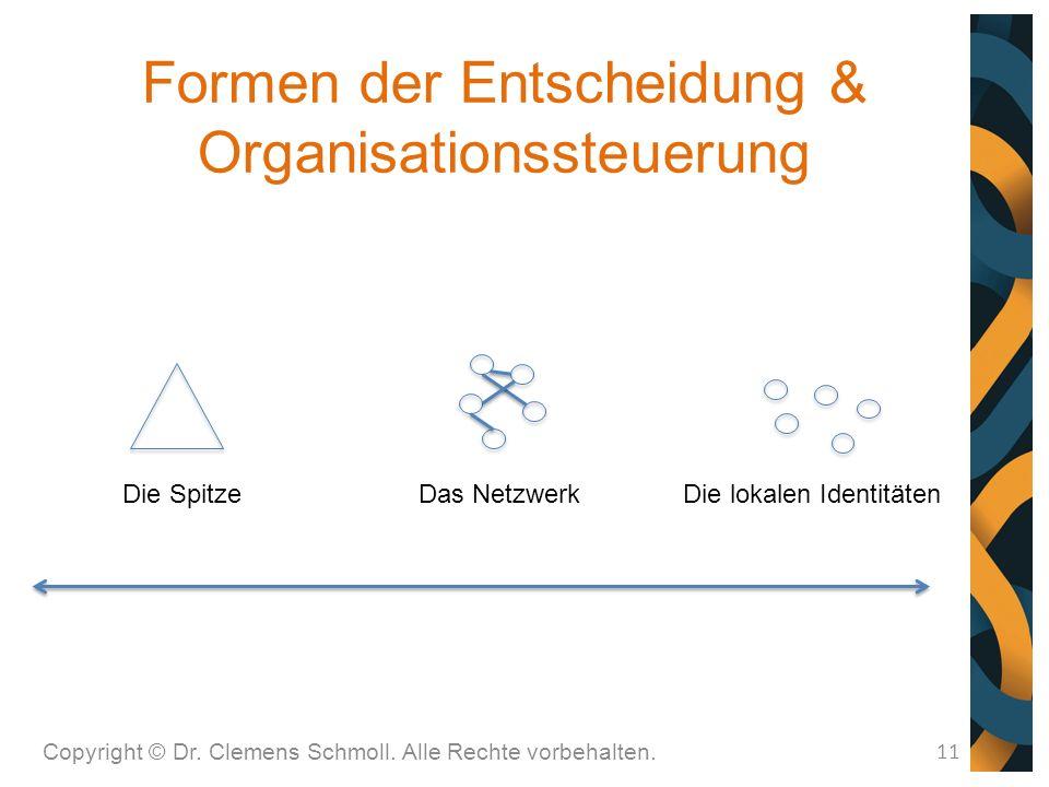 Formen der Entscheidung & Organisationssteuerung 11 Die SpitzeDas NetzwerkDie lokalen Identitäten Copyright © Dr.