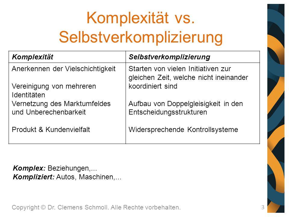 Organisationsdesign 4 Beschreibt die Steuerungselemente, die Steuerungsprozesse und die dahinterliegenden Werte.