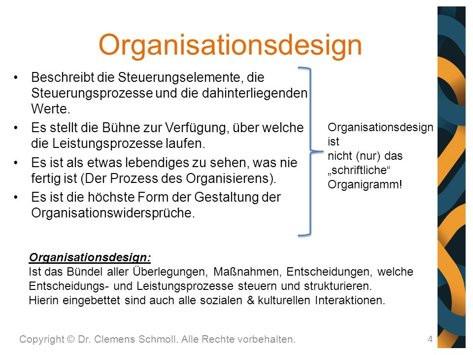 Organisationsdesign und Rahmenbedingungen 5 Organisations struktur (FK/Gesamt) Rollen (FK+MA) Rollen (FK+MA) Führungs- kultur Regelkomm.