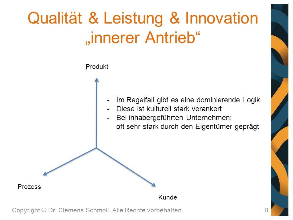 """Qualität & Leistung & Innovation """"innerer Antrieb 8 -Im Regelfall gibt es eine dominierende Logik -Diese ist kulturell stark verankert -Bei inhabergeführten Unternehmen: oft sehr stark durch den Eigentümer geprägt Prozess Produkt Kunde Copyright © Dr."""