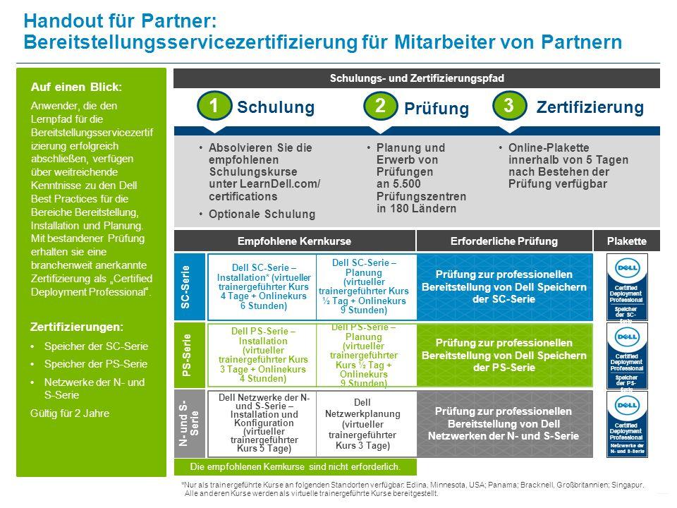 Handout für Partner: Bereitstellungsservicekompetenz für Partner Haben Sie Fragen.