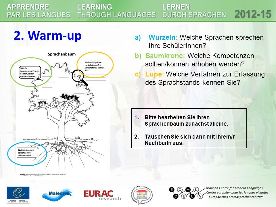 2. Warm-up a)Wurzeln: Welche Sprachen sprechen Ihre SchülerInnen.