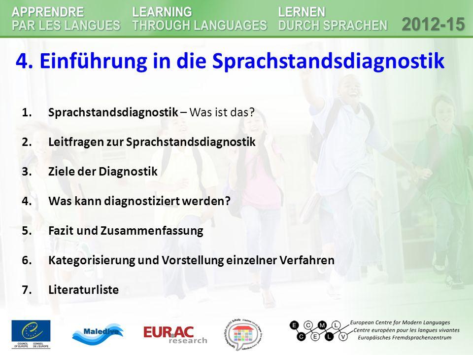 4. Einführung in die Sprachstandsdiagnostik 1.Sprachstandsdiagnostik – Was ist das.