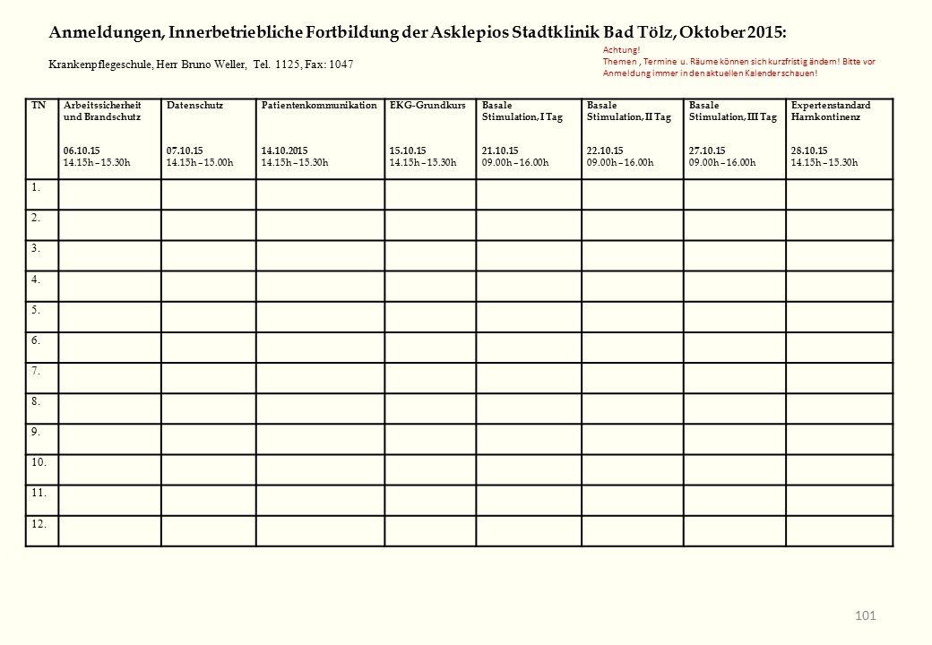 TNArbeitssicherheit und Brandschutz 06.10.15 14.15h – 15.30h Datenschutz 07.10.15 14.15h – 15.00h Patientenkommunikation 14.10.2015 14.15h – 15.30h EKG-Grundkurs 15.10.15 14.15h – 15.30h Basale Stimulation, I Tag 21.10.15 09.00h – 16.00h Basale Stimulation, II Tag 22.10.15 09.00h – 16.00h Basale Stimulation, III Tag 27.10.15 09.00h – 16.00h Expertenstandard Harnkontinenz 28.10.15 14.15h – 15.30h 1.