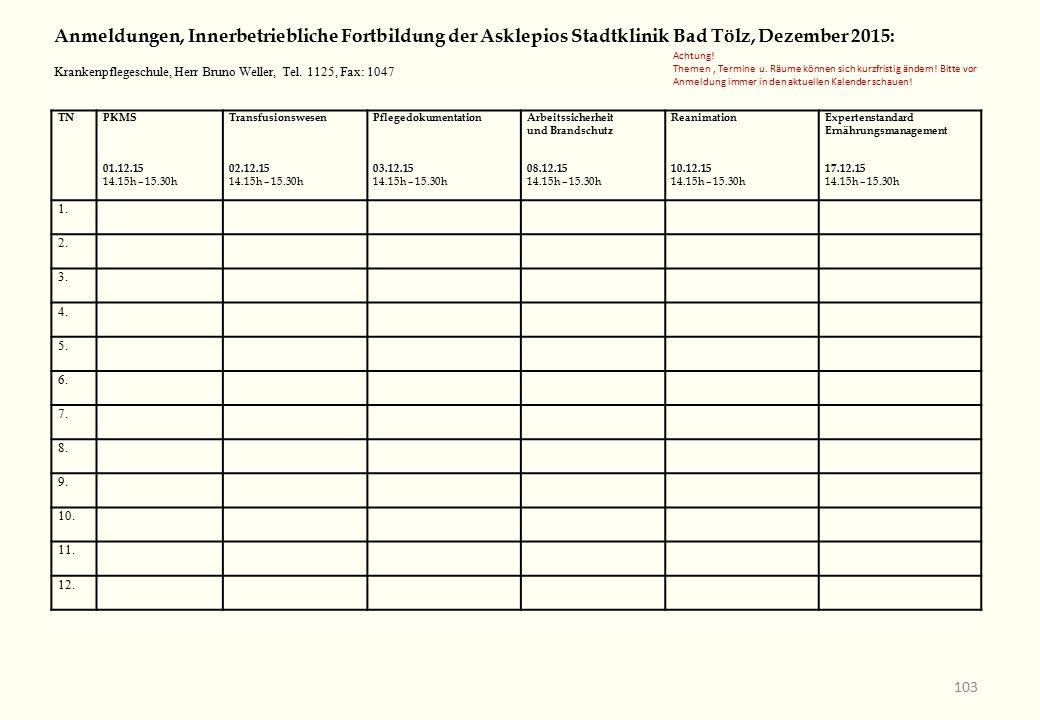 TNPKMS 01.12.15 14.15h – 15.30h Transfusionswesen 02.12.15 14.15h – 15.30h Pflegedokumentation 03.12.15 14.15h – 15.30h Arbeitssicherheit und Brandschutz 08.12.15 14.15h – 15.30h Reanimation 10.12.15 14.15h – 15.30h Expertenstandard Ernährungsmanagement 17.12.15 14.15h – 15.30h 1.