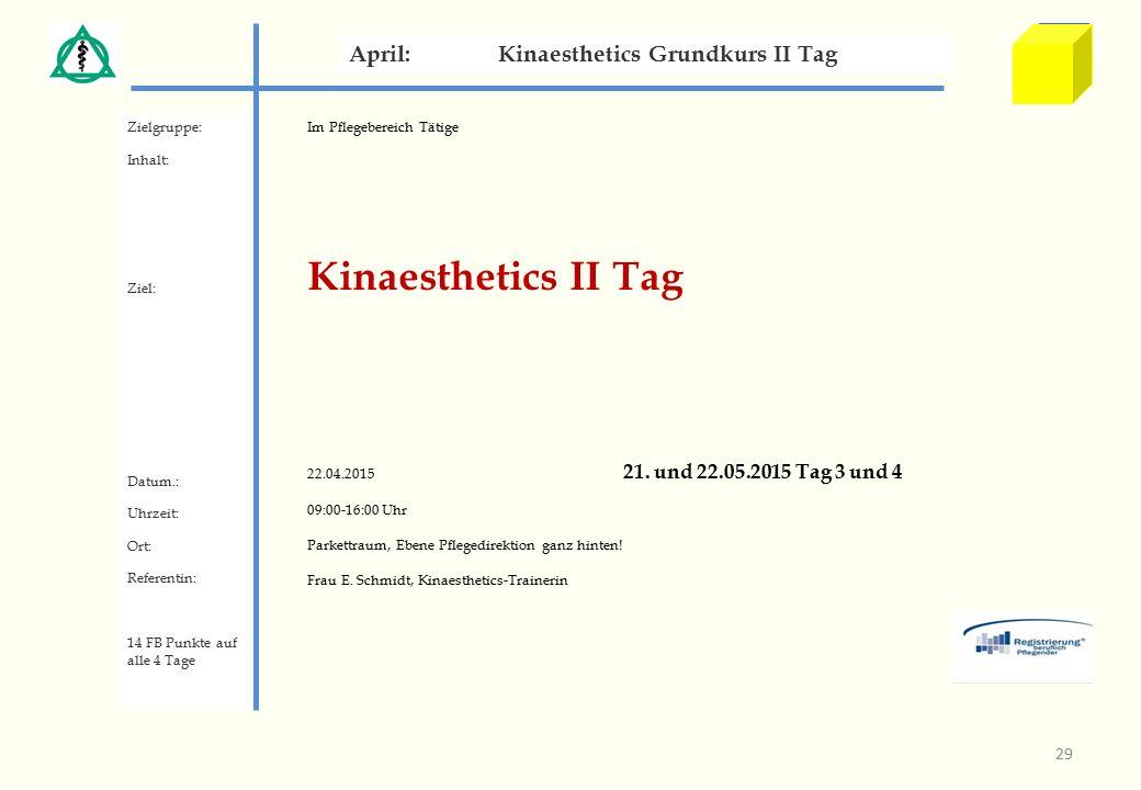 Im Pflegebereich Tätige Kinaesthetics II Tag 22.04.2015 21.