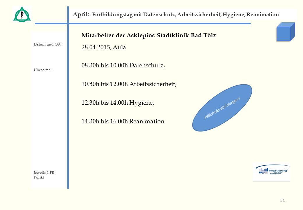 Mitarbeiter der Asklepios Stadtklinik Bad Tölz 28.04.2015, Aula 08.30h bis 10.00h Datenschutz, 10.30h bis 12.00h Arbeitssicherheit, 12.30h bis 14.00h Hygiene, 14.30h bis 16.00h Reanimation.