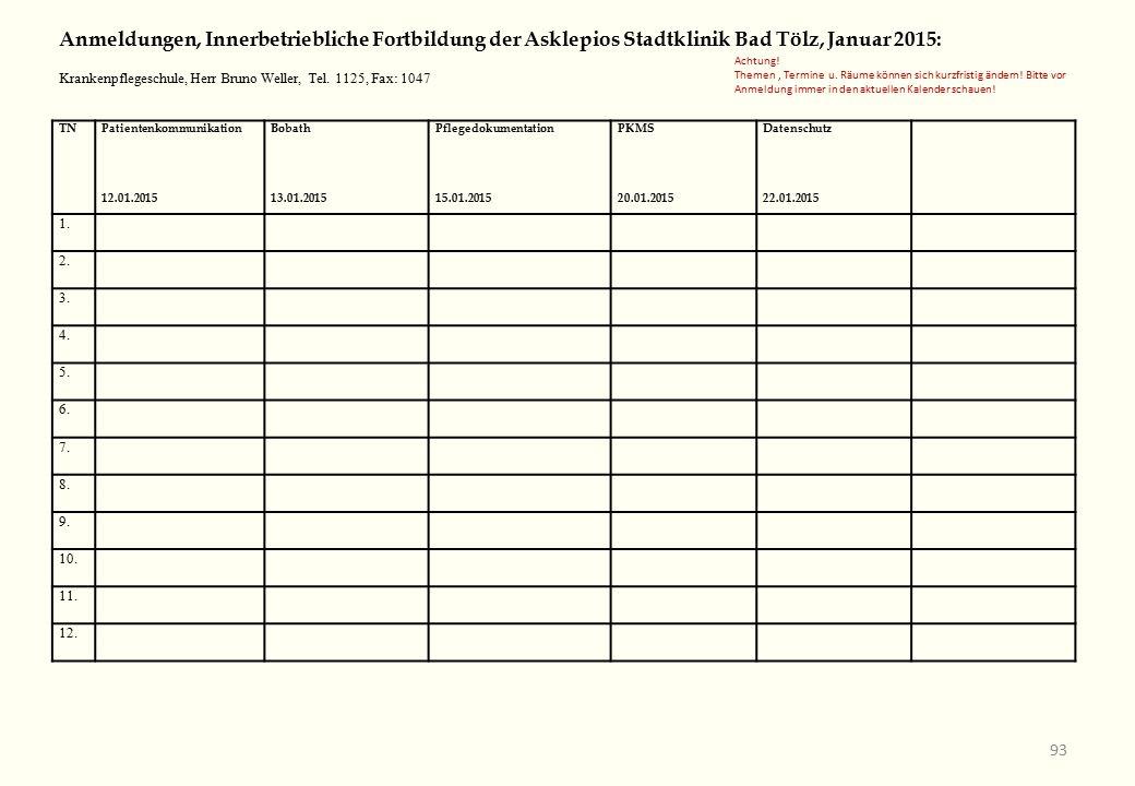 TNPatientenkommunikation 12.01.2015 Bobath 13.01.2015 Pflegedokumentation 15.01.2015 PKMS 20.01.2015 Datenschutz 22.01.2015 1.