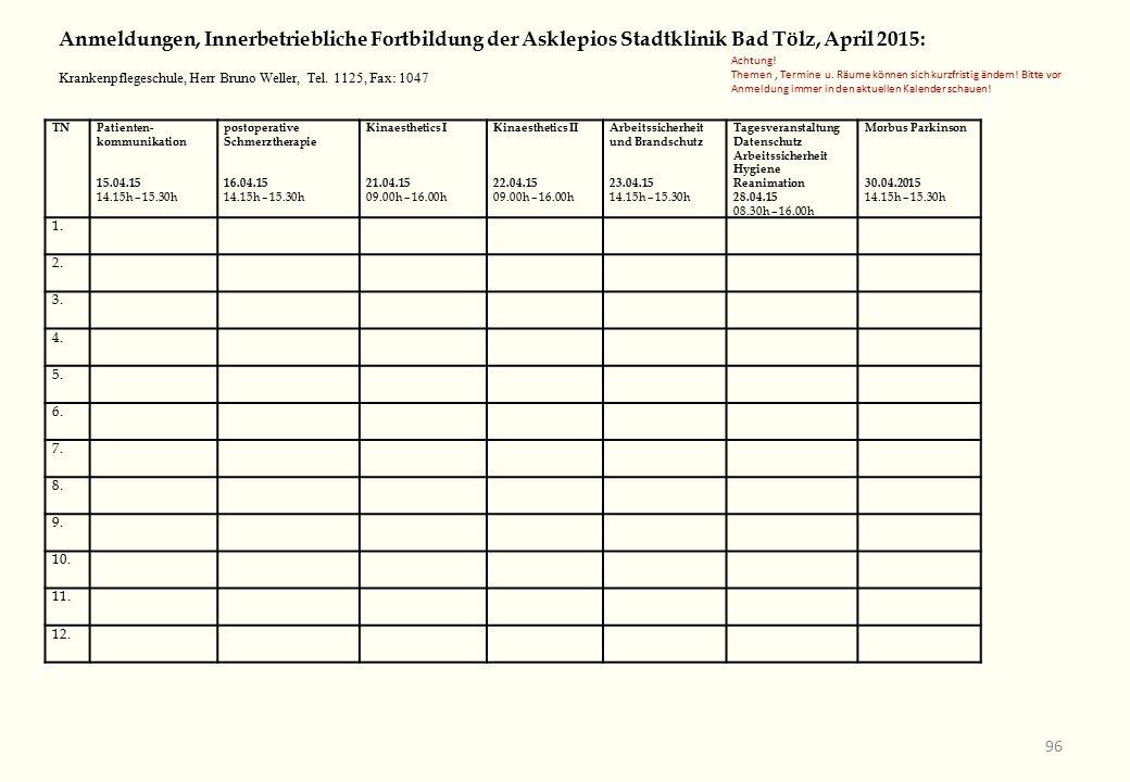 TNPatienten- kommunikation 15.04.15 14.15h – 15.30h postoperative Schmerztherapie 16.04.15 14.15h – 15.30h Kinaesthetics I 21.04.15 09.00h – 16.00h Kinaesthetics II 22.04.15 09.00h – 16.00h Arbeitssicherheit und Brandschutz 23.04.15 14.15h – 15.30h Tagesveranstaltung Datenschutz Arbeitssicherheit Hygiene Reanimation 28.04.15 08.30h – 16.00h Morbus Parkinson 30.04.2015 14.15h – 15.30h 1.