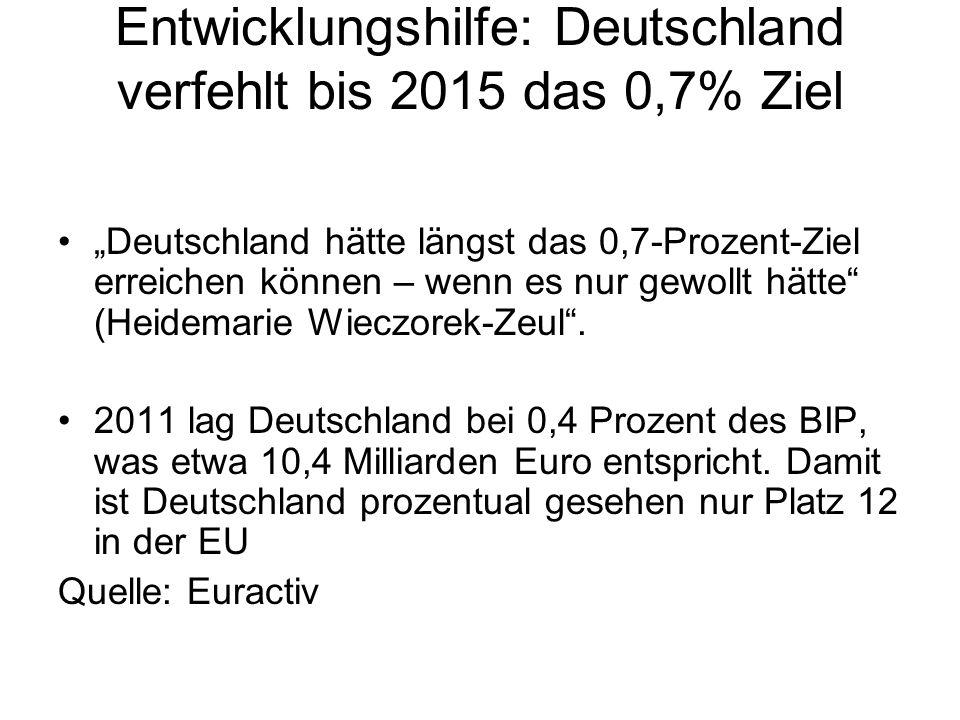 """Entwicklungshilfe: Deutschland verfehlt bis 2015 das 0,7% Ziel """"Deutschland hätte längst das 0,7-Prozent-Ziel erreichen können – wenn es nur gewollt hätte (Heidemarie Wieczorek-Zeul ."""