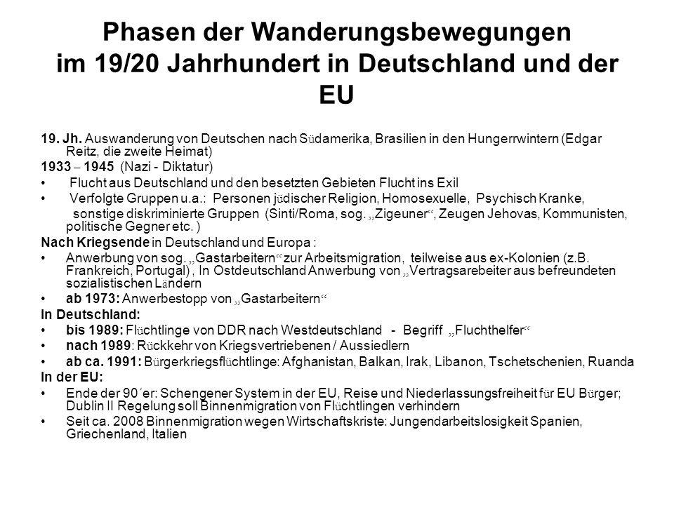 Phasen der Wanderungsbewegungen im 19/20 Jahrhundert in Deutschland und der EU 19.