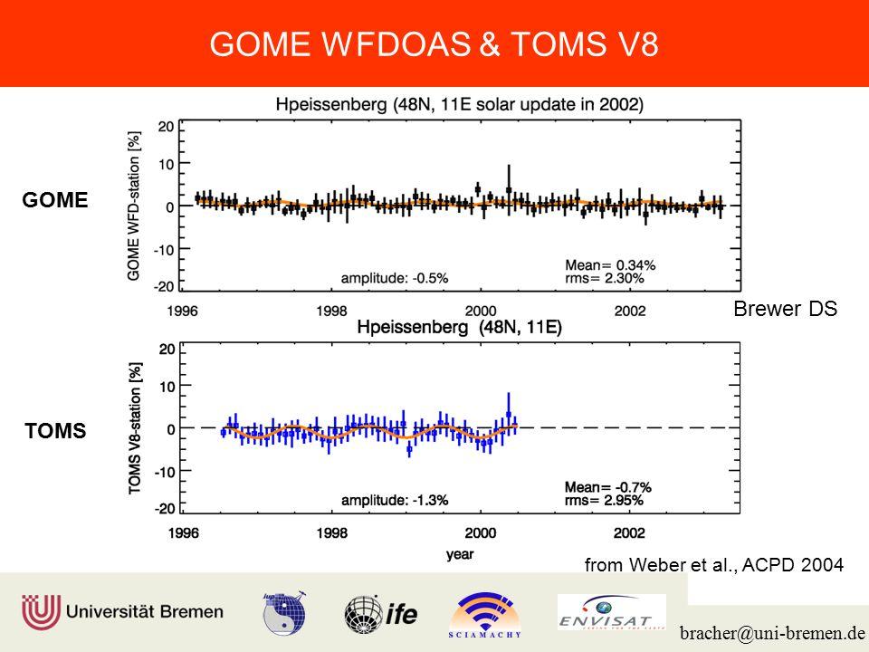 Institut für Umweltphysik/Fernerkundung Physik/Elektrotechnik Fachbereich 1 bracher@uni-bremen.de GOME WFDOAS & TOMS V8 Brewer DS GOME TOMS from Weber et al., ACPD 2004