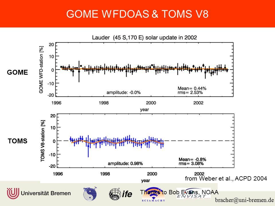 Institut für Umweltphysik/Fernerkundung Physik/Elektrotechnik Fachbereich 1 bracher@uni-bremen.de GOME WFDOAS & TOMS V8 GOME TOMS Thanks to Bob Evans,