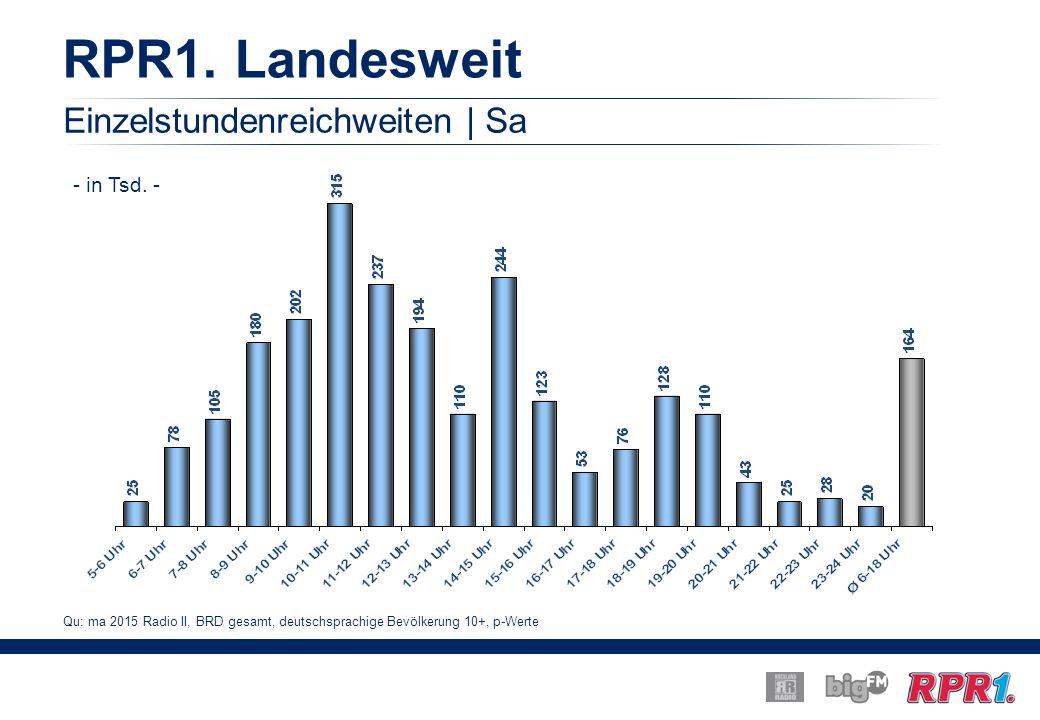 RPR1. Landesweit Einzelstundenreichweiten | Sa - in Tsd.