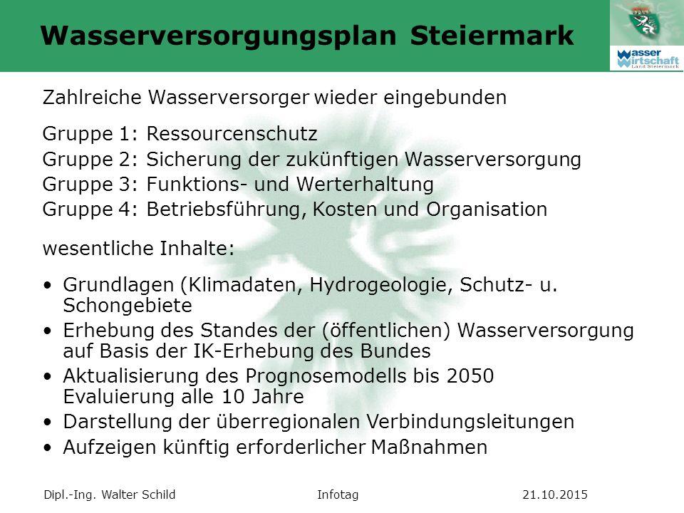 Dipl.-Ing. Walter SchildInfotag21.10.2015 Wasserversorgungsplan Steiermark wesentliche Inhalte: Grundlagen (Klimadaten, Hydrogeologie, Schutz- u. Scho