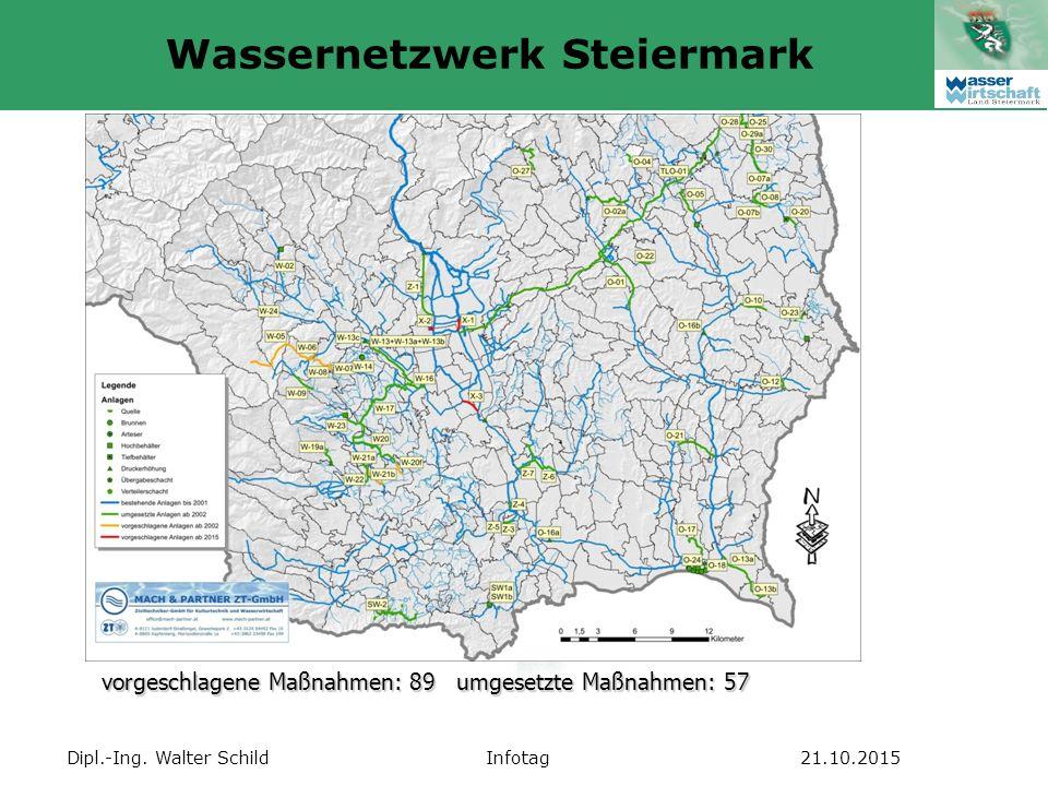 Dipl.-Ing. Walter SchildInfotag21.10.2015 vorgeschlagene Maßnahmen: 89 umgesetzte Maßnahmen: 57 Wassernetzwerk Steiermark