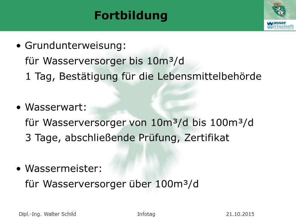 Dipl.-Ing. Walter SchildInfotag21.10.2015 Fortbildung Grundunterweisung: für Wasserversorger bis 10m³/d 1 Tag, Bestätigung für die Lebensmittelbehörde