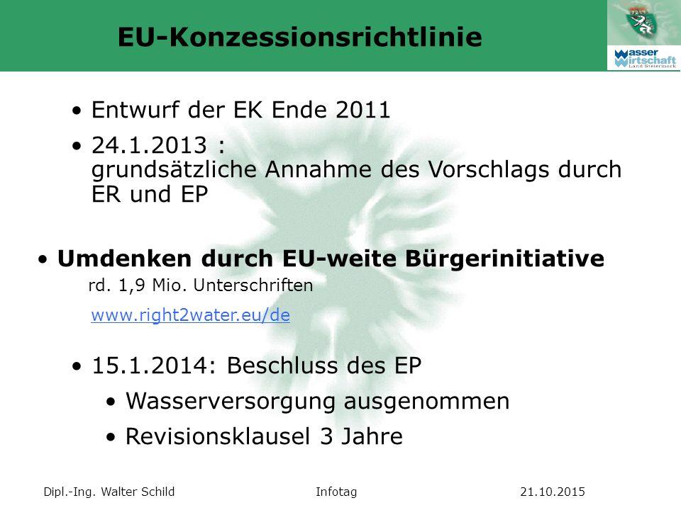 Dipl.-Ing. Walter SchildInfotag21.10.2015 Entwurf der EK Ende 2011 24.1.2013 : grundsätzliche Annahme des Vorschlags durch ER und EP Umdenken durch EU