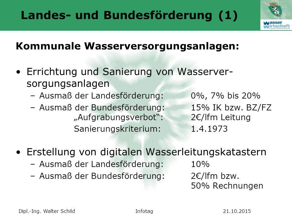 Dipl.-Ing. Walter SchildInfotag21.10.2015 Landes- und Bundesförderung (1) Kommunale Wasserversorgungsanlagen: Errichtung und Sanierung von Wasserver-
