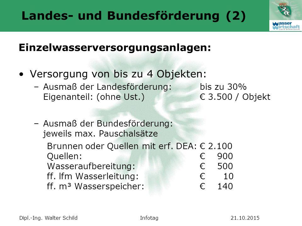 Dipl.-Ing. Walter SchildInfotag21.10.2015 Landes- und Bundesförderung (2) Einzelwasserversorgungsanlagen: Versorgung von bis zu 4 Objekten: –Ausmaß de