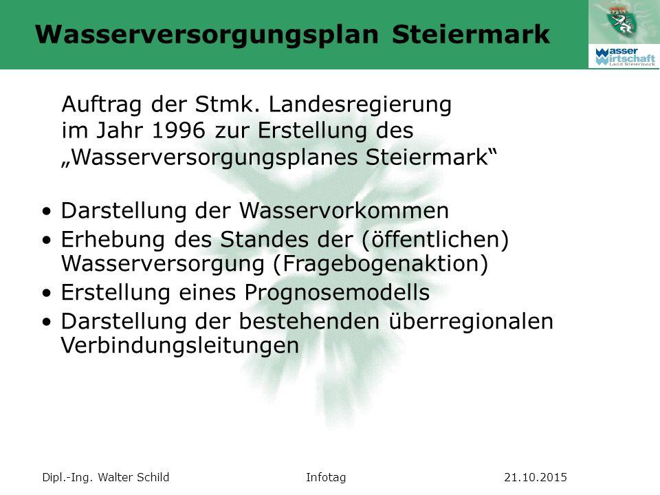 Dipl.-Ing. Walter SchildInfotag21.10.2015 Wasserversorgungsplan Steiermark Darstellung der Wasservorkommen Erhebung des Standes der (öffentlichen) Was